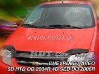 Lišta přední kapoty přesná CHEVROLET Lacetti Aveo 4dv. 2004r sedan, Htb Nový vzor