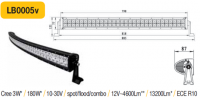 LED panel OBLOUK 180W, 885 mm, reflektor