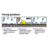 Nanoprotech Auto Moto Anticor dokáže povrch ochránit i před přímým působením vlhkosti, slaného roztoku, bláta a sněhu.