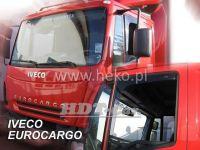 Ofuky oken Iveco Euro Cargo 2D 1994 =>, přední
