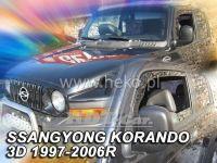Ofuky oken Ssangyong KORANDO 3D, 97-2006, přední