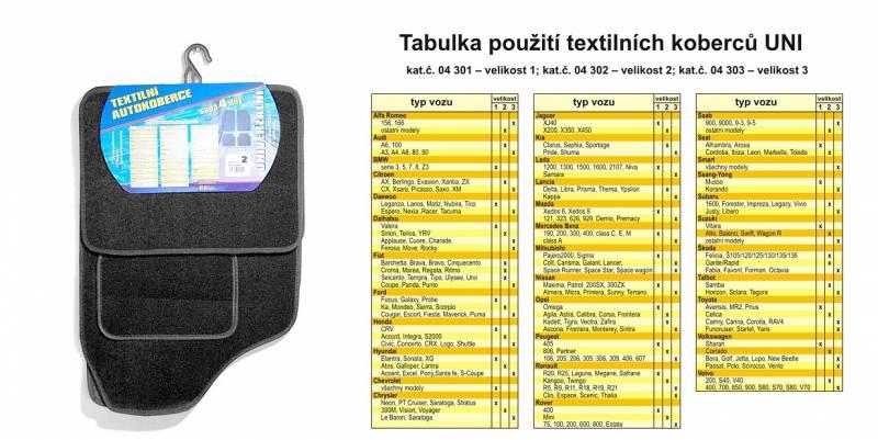 Textilní autokoberce černé UNI 4ks vel.1